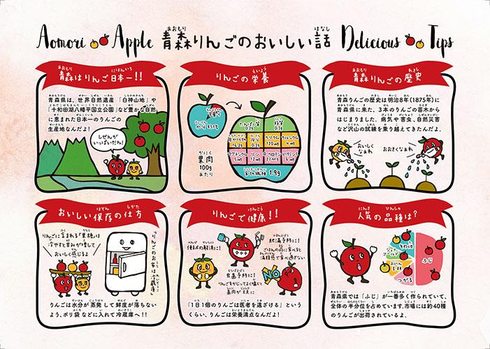 青森りんごのおいしい話